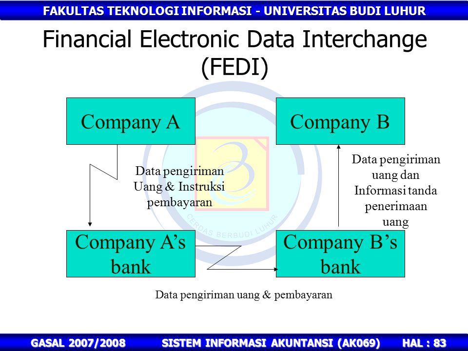 FAKULTAS TEKNOLOGI INFORMASI - UNIVERSITAS BUDI LUHUR HAL : 83 GASAL 2007/2008SISTEM INFORMASI AKUNTANSI (AK069) Financial Electronic Data Interchange (FEDI) Company A's bank Company B's bank Company ACompany B Data pengiriman Uang & Instruksi pembayaran Data pengiriman uang & pembayaran Data pengiriman uang dan Informasi tanda penerimaan uang