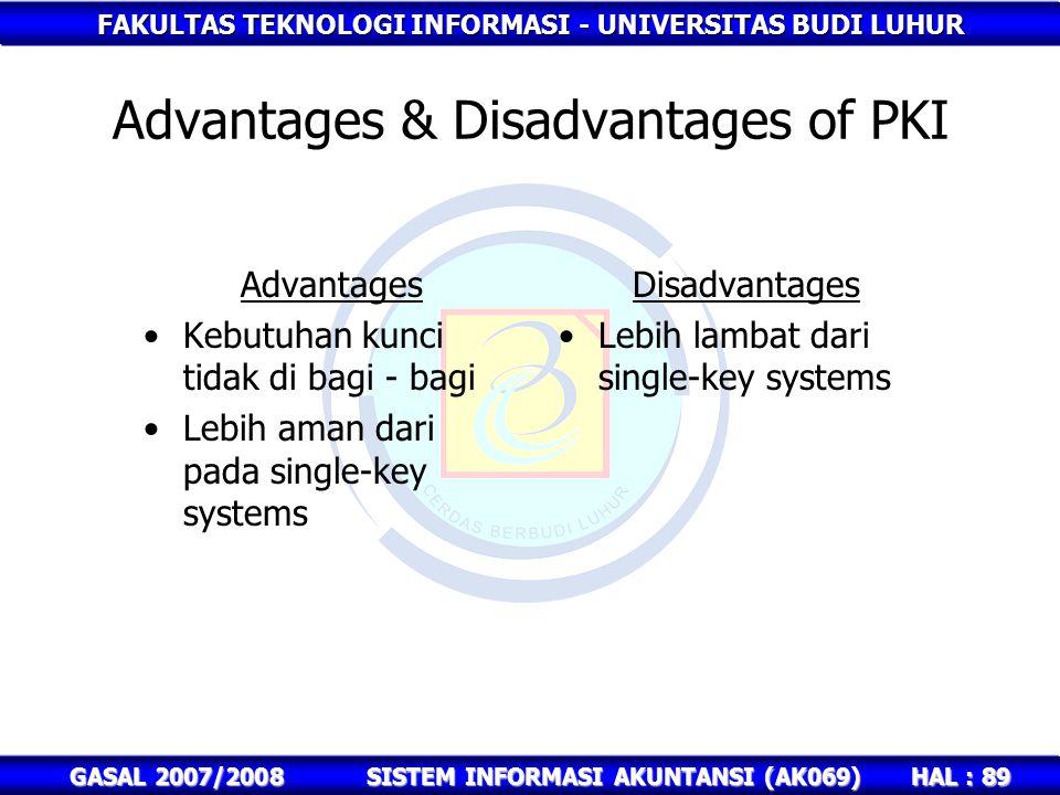 FAKULTAS TEKNOLOGI INFORMASI - UNIVERSITAS BUDI LUHUR HAL : 89 GASAL 2007/2008SISTEM INFORMASI AKUNTANSI (AK069) Advantages & Disadvantages of PKI Advantages Kebutuhan kunci tidak di bagi - bagi Lebih aman dari pada single-key systems Disadvantages Lebih lambat dari single-key systems