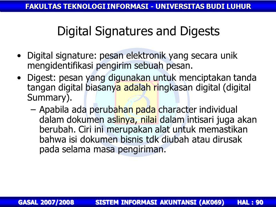 FAKULTAS TEKNOLOGI INFORMASI - UNIVERSITAS BUDI LUHUR HAL : 90 GASAL 2007/2008SISTEM INFORMASI AKUNTANSI (AK069) Digital Signatures and Digests Digital signature: pesan elektronik yang secara unik mengidentifikasi pengirim sebuah pesan.