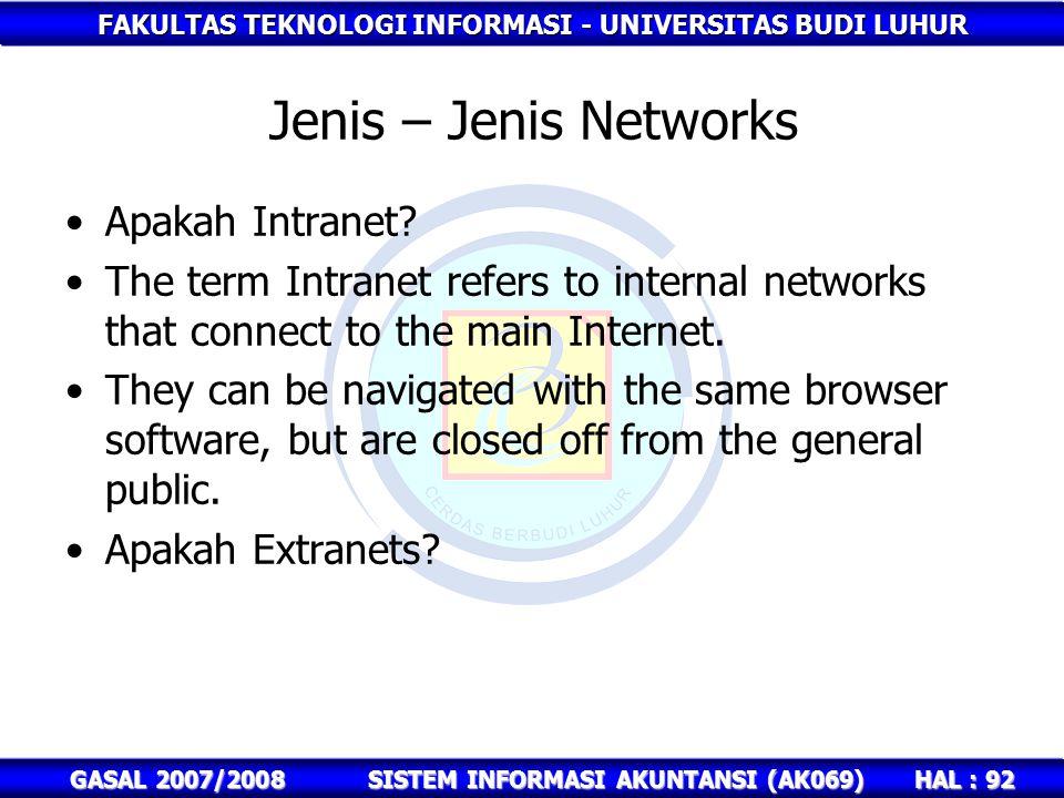 FAKULTAS TEKNOLOGI INFORMASI - UNIVERSITAS BUDI LUHUR HAL : 92 GASAL 2007/2008SISTEM INFORMASI AKUNTANSI (AK069) Jenis – Jenis Networks Apakah Intranet.
