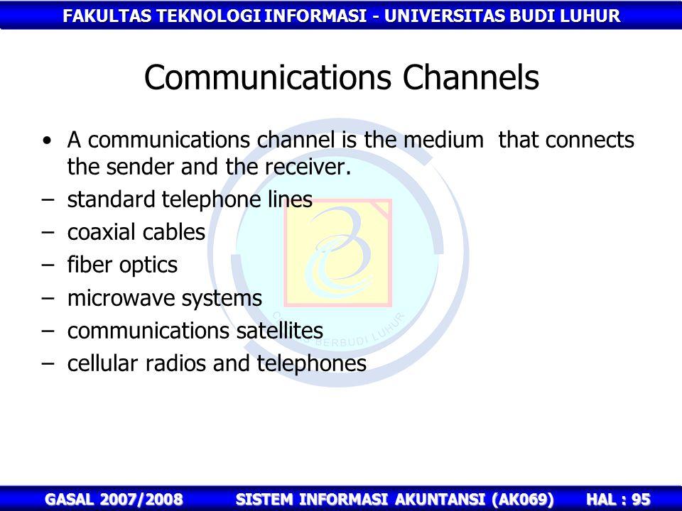 FAKULTAS TEKNOLOGI INFORMASI - UNIVERSITAS BUDI LUHUR HAL : 95 GASAL 2007/2008SISTEM INFORMASI AKUNTANSI (AK069) Communications Channels A communications channel is the medium that connects the sender and the receiver.