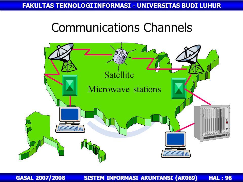 FAKULTAS TEKNOLOGI INFORMASI - UNIVERSITAS BUDI LUHUR HAL : 96 GASAL 2007/2008SISTEM INFORMASI AKUNTANSI (AK069) Communications Channels Satellite Microwave stations