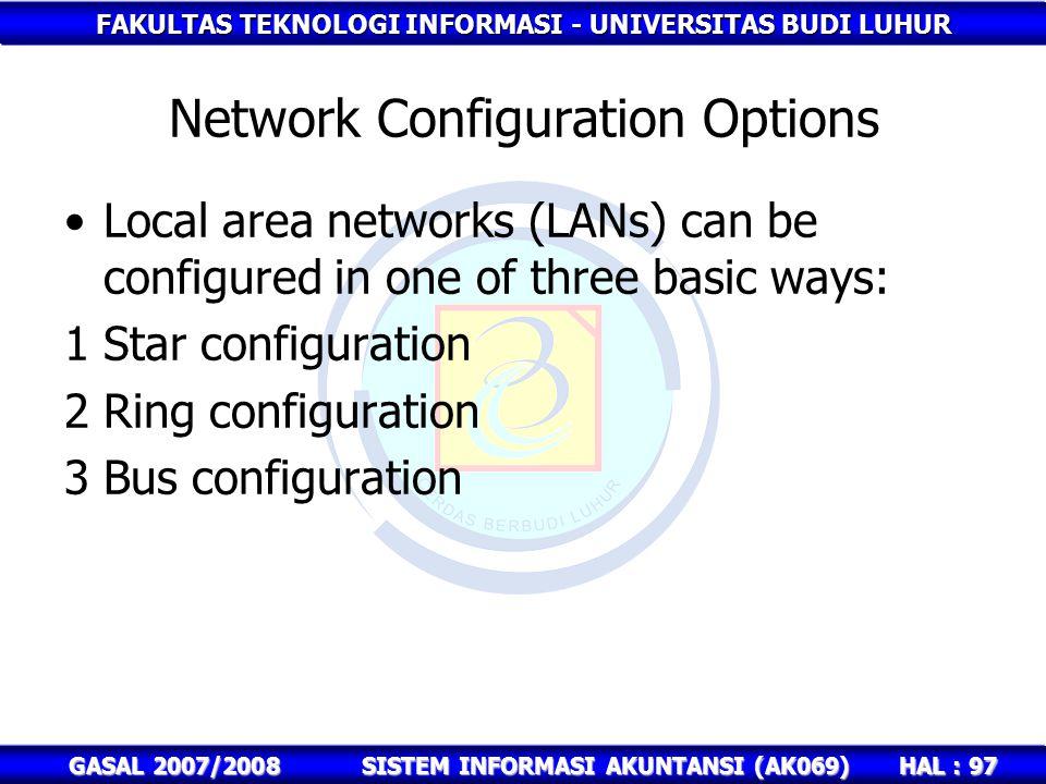 FAKULTAS TEKNOLOGI INFORMASI - UNIVERSITAS BUDI LUHUR HAL : 97 GASAL 2007/2008SISTEM INFORMASI AKUNTANSI (AK069) Network Configuration Options Local area networks (LANs) can be configured in one of three basic ways: 1Star configuration 2Ring configuration 3Bus configuration