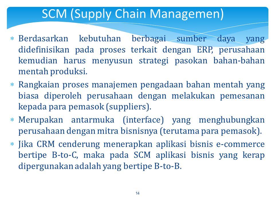 14  Berdasarkan kebutuhan berbagai sumber daya yang didefinisikan pada proses terkait dengan ERP, perusahaan kemudian harus menyusun strategi pasokan