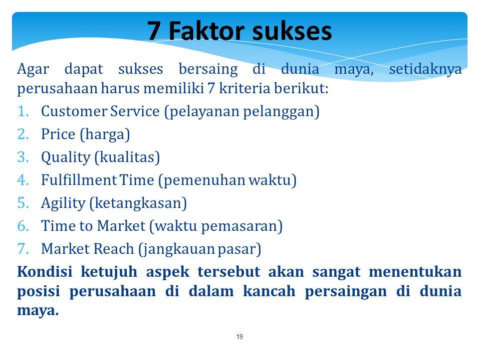 19 Agar dapat sukses bersaing di dunia maya, setidaknya perusahaan harus memiliki 7 kriteria berikut: 1.Customer Service (pelayanan pelanggan) 2.Price