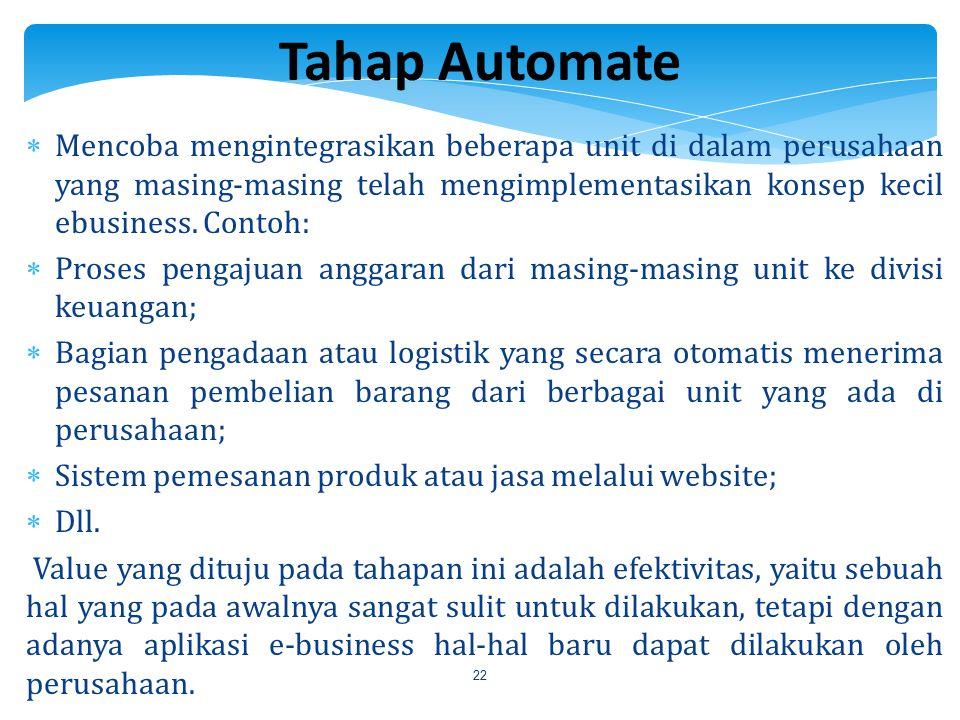 22  Mencoba mengintegrasikan beberapa unit di dalam perusahaan yang masing-masing telah mengimplementasikan konsep kecil ebusiness. Contoh:  Proses
