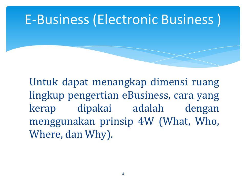 5  eBusiness ≠ eCommerce.