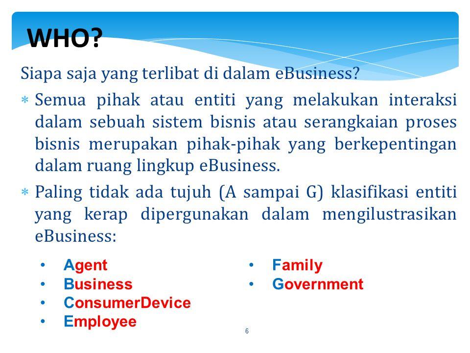6 Siapa saja yang terlibat di dalam eBusiness?  Semua pihak atau entiti yang melakukan interaksi dalam sebuah sistem bisnis atau serangkaian proses b