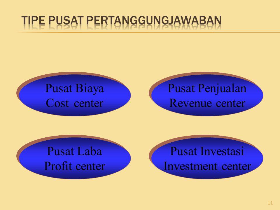 11 Pusat Investasi Investment center Pusat Investasi Investment center Pusat Biaya Cost center Pusat Biaya Cost center Pusat Penjualan Revenue center