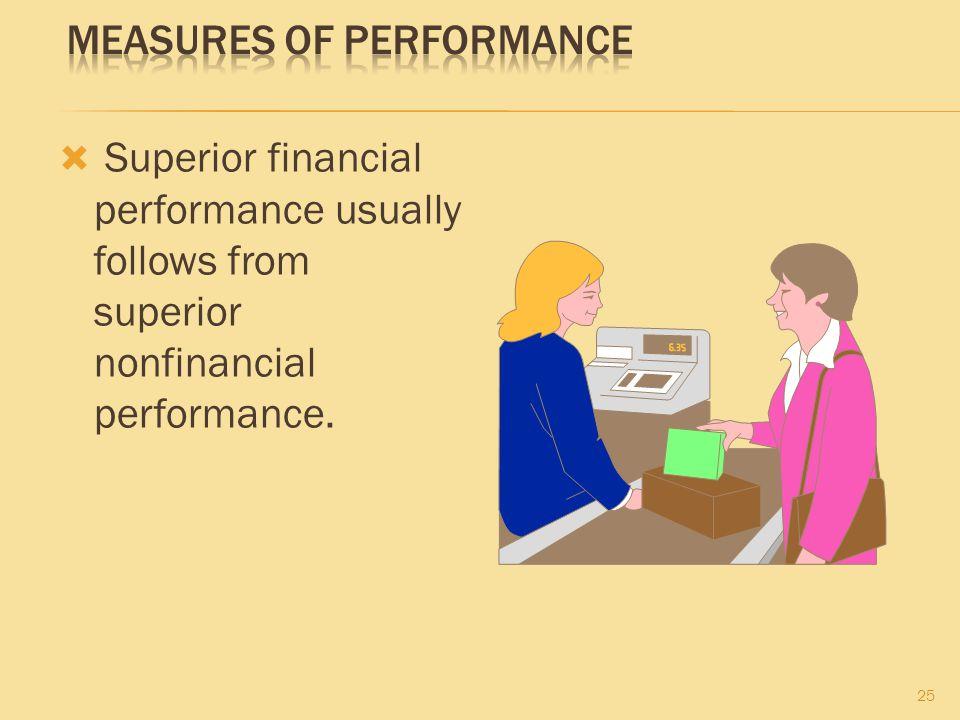  Superior financial performance usually follows from superior nonfinancial performance. 25