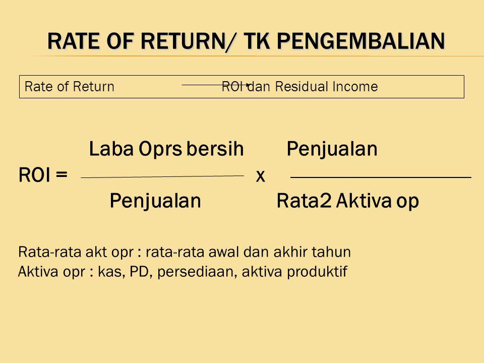 RATE OF RETURN/ TK PENGEMBALIAN Laba Oprs bersih Penjualan ROI = x Penjualan Rata2 Aktiva op Rata-rata akt opr : rata-rata awal dan akhir tahun Aktiva