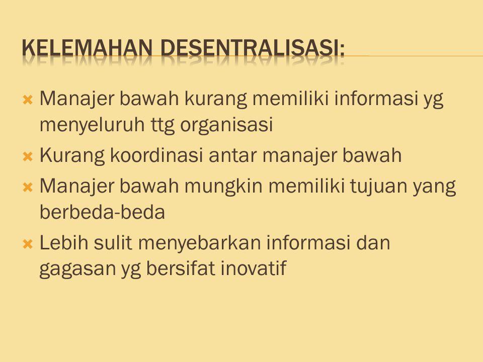  Manajer bawah kurang memiliki informasi yg menyeluruh ttg organisasi  Kurang koordinasi antar manajer bawah  Manajer bawah mungkin memiliki tujuan
