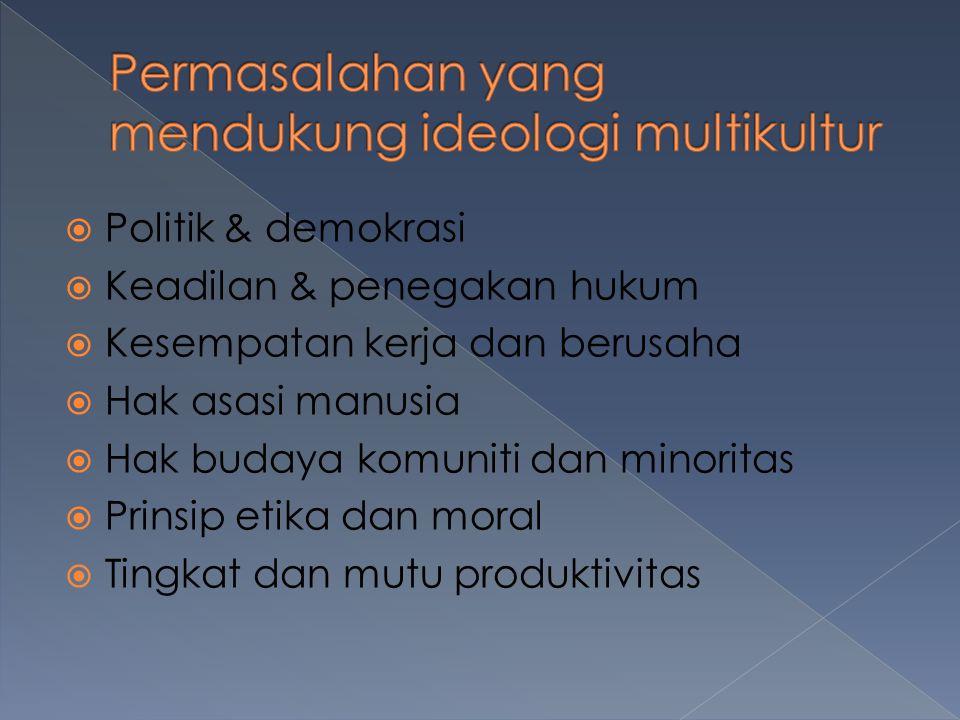  Politik & demokrasi  Keadilan & penegakan hukum  Kesempatan kerja dan berusaha  Hak asasi manusia  Hak budaya komuniti dan minoritas  Prinsip etika dan moral  Tingkat dan mutu produktivitas