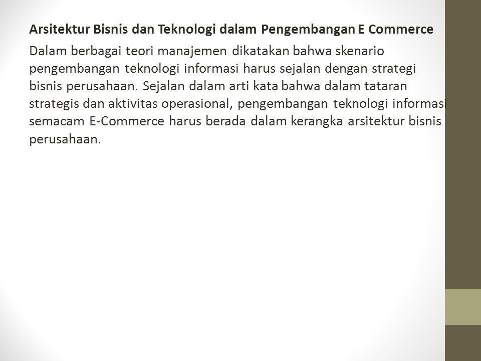 Arsitektur Bisnis dan Teknologi dalam Pengembangan E Commerce Dalam berbagai teori manajemen dikatakan bahwa skenario pengembangan teknologi informasi