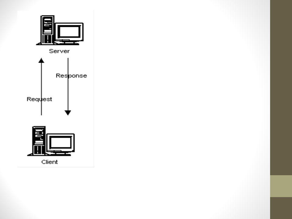 Untuk aplikasi E-Commerce web server harus dapat mengingat identitas user yang sedang melakukan browsing setiap halaman.