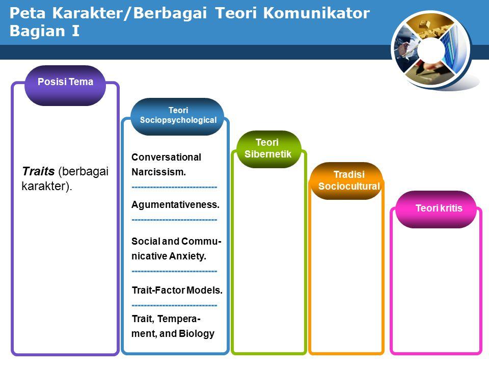 www.thmemgallery.com Company Logo Peta Karakter/Berbagai Teori Komunikator Bagian II Posisi Tema Cognition and information process.