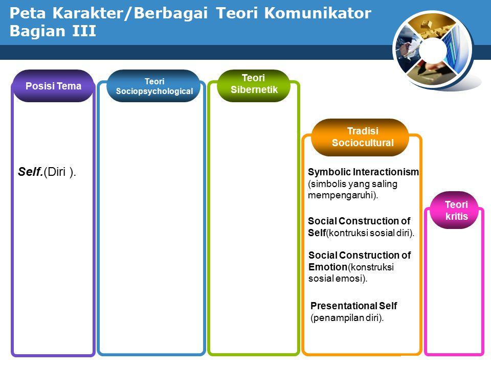 www.thmemgallery.com Company Logo Peta Karakter/Berbagai Teori Komunikator Bagian IV Posisi Tema Identity (identitas).