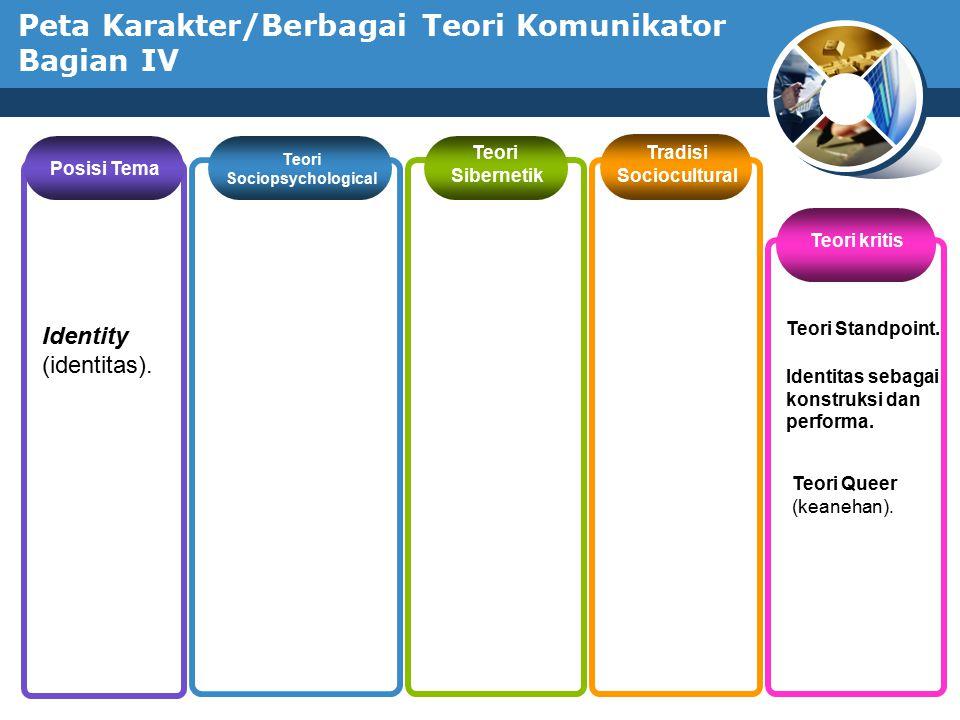 www.thmemgallery.com Company Logo Peta Karakter/Berbagai Teori Komunikator Bagian I Posisi Tema Traits (berbagai karakter).