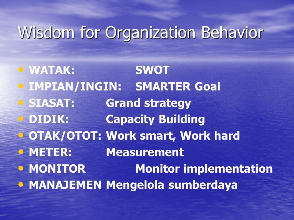 Wisdom for Organization Behavior WATAK: SWOT IMPIAN/INGIN:SMARTER Goal SIASAT:Grand strategy DIDIK:Capacity Building OTAK/OTOT:Work smart, Work hard METER:Measurement MONITORMonitor implementation MANAJEMENMengelola sumberdaya