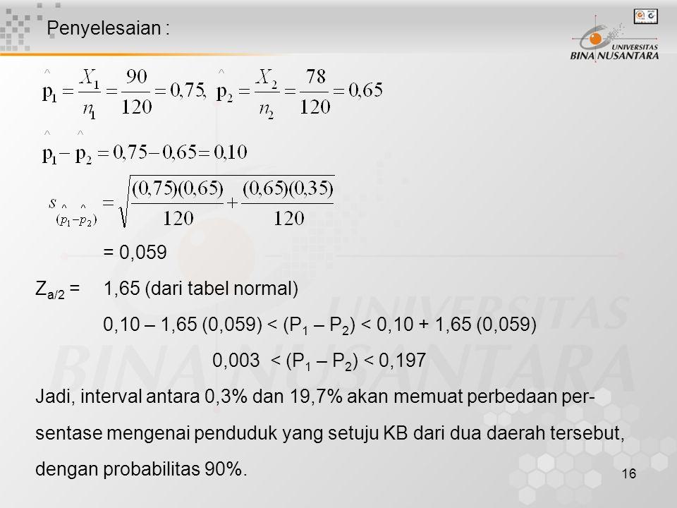 16 Penyelesaian : = 0,059 Z a/2 =1,65 (dari tabel normal) 0,10 – 1,65 (0,059) < (P 1 – P 2 ) < 0,10 + 1,65 (0,059) 0,003 < (P 1 – P 2 ) < 0,197 Jadi,