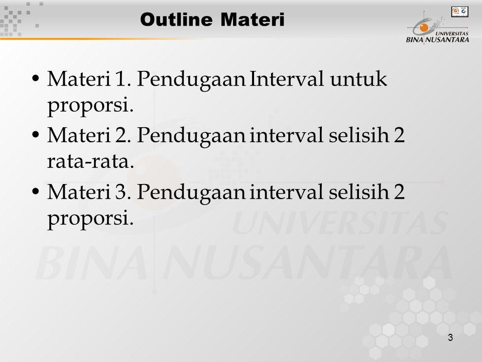 3 Outline Materi Materi 1. Pendugaan Interval untuk proporsi. Materi 2. Pendugaan interval selisih 2 rata-rata. Materi 3. Pendugaan interval selisih 2