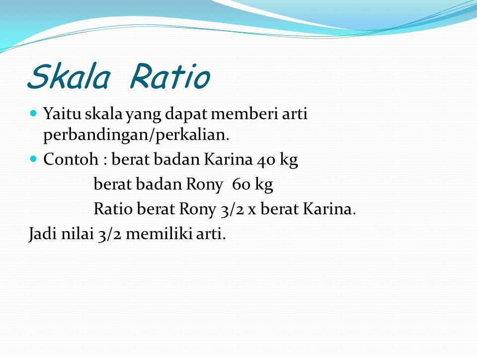 Skala Ratio Yaitu skala yang dapat memberi arti perbandingan/perkalian.