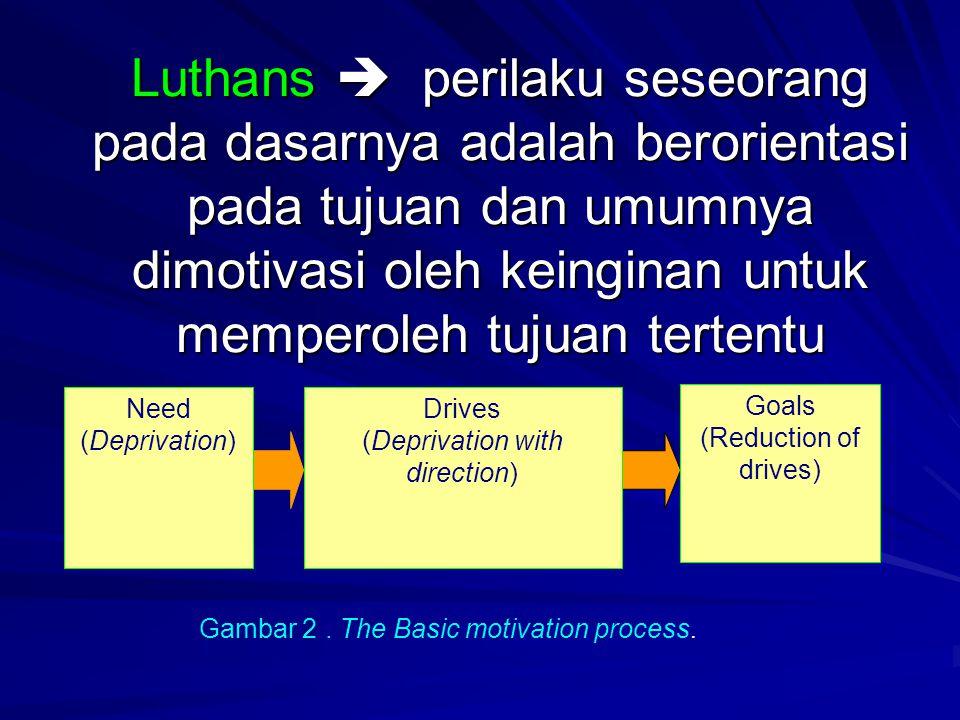 Luthans  perilaku seseorang pada dasarnya adalah berorientasi pada tujuan dan umumnya dimotivasi oleh keinginan untuk memperoleh tujuan tertentu Need (Deprivation) Drives (Deprivation with direction) Goals (Reduction of drives) Gambar 2.