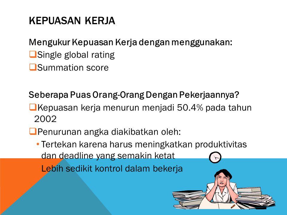 KEPUASAN KERJA Mengukur Kepuasan Kerja dengan menggunakan:  Single global rating  Summation score Seberapa Puas Orang-Orang Dengan Pekerjaannya?  K