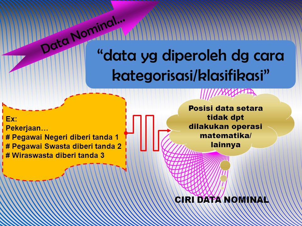 """data yg diperoleh dg cara kategorisasi/klasifikasi"" Data Nominal… Ex: Pekerjaan… # Pegawai Negeri diberi tanda 1 # Pegawai Swasta diberi tanda 2 # Wi"