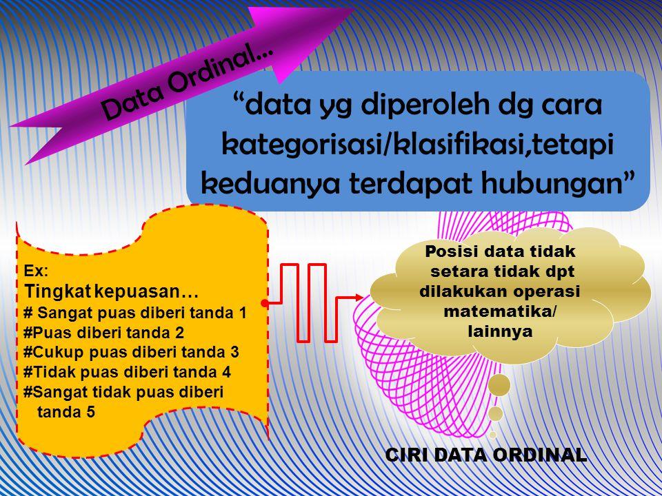 """""""data yg diperoleh dg cara kategorisasi/klasifikasi,tetapi keduanya terdapat hubungan"""" Data Ordinal… Ex: Tingkat kepuasan… # Sangat puas diberi tanda"""