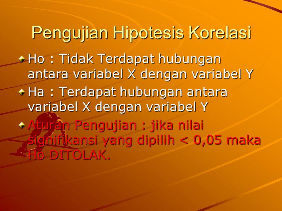 Pengujian Hipotesis Korelasi Ho : Tidak Terdapat hubungan antara variabel X dengan variabel Y Ha : Terdapat hubungan antara variabel X dengan variabel Y Aturan Pengujian : jika nilai signifikansi yang dipilih < 0,05 maka Ho DITOLAK.