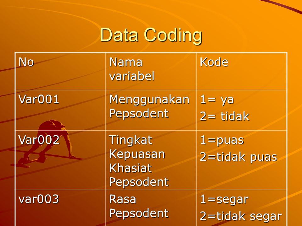 Data Coding No Nama variabel Kode Var001 Menggunakan Pepsodent 1= ya 2= tidak Var002 Tingkat Kepuasan Khasiat Pepsodent 1=puas 2=tidak puas var003 Rasa Pepsodent 1=segar 2=tidak segar
