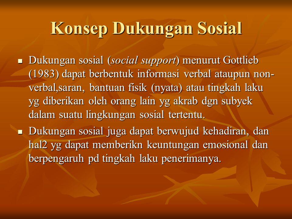 Konsep Dukungan Sosial Dukungan sosial (social support) menurut Gottlieb (1983) dapat berbentuk informasi verbal ataupun non- verbal,saran, bantuan fisik (nyata) atau tingkah laku yg diberikan oleh orang lain yg akrab dgn subyek dalam suatu lingkungan sosial tertentu.