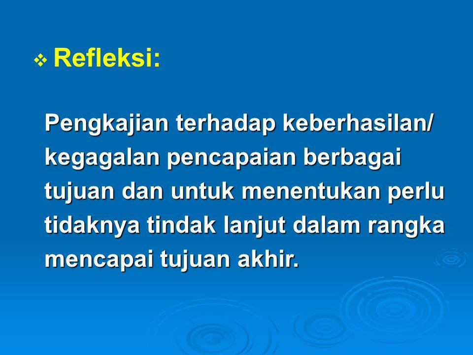  Refleksi: Pengkajian terhadap keberhasilan/ kegagalan pencapaian berbagai tujuan dan untuk menentukan perlu tidaknya tindak lanjut dalam rangka menc