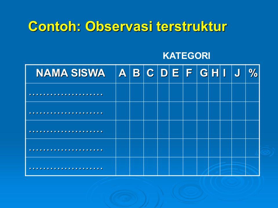 Contoh: Observasi terstruktur NAMA SISWA ABCDEFGHIJ% ………………… ………………… ………………… ………………… ………………… KATEGORI