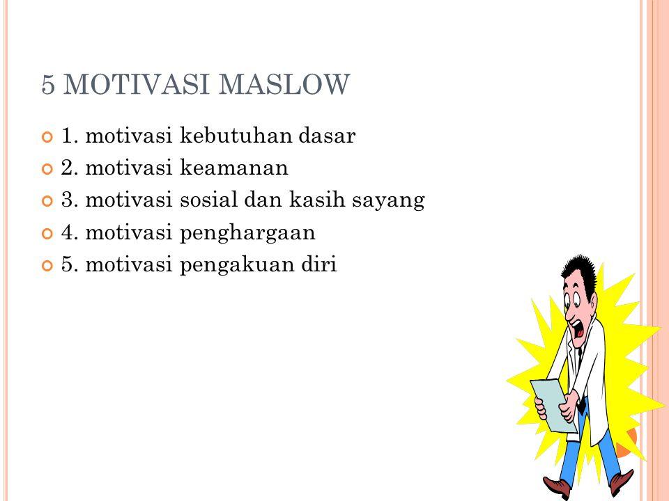 5 MOTIVASI MASLOW 1. motivasi kebutuhan dasar 2. motivasi keamanan 3. motivasi sosial dan kasih sayang 4. motivasi penghargaan 5. motivasi pengakuan d