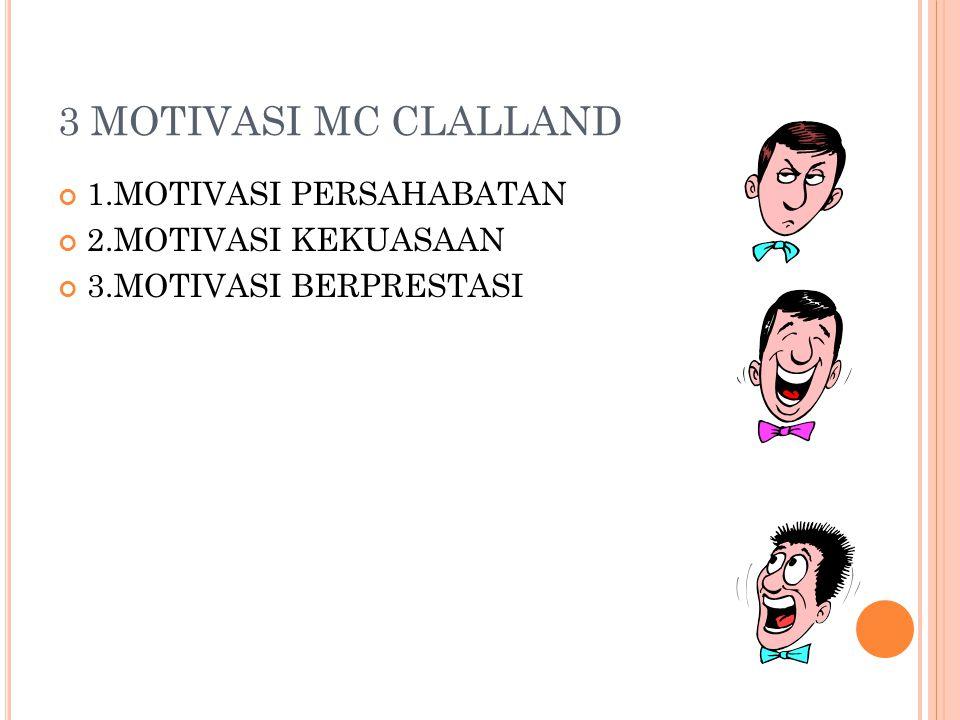 3 MOTIVASI MC CLALLAND 1.MOTIVASI PERSAHABATAN 2.MOTIVASI KEKUASAAN 3.MOTIVASI BERPRESTASI
