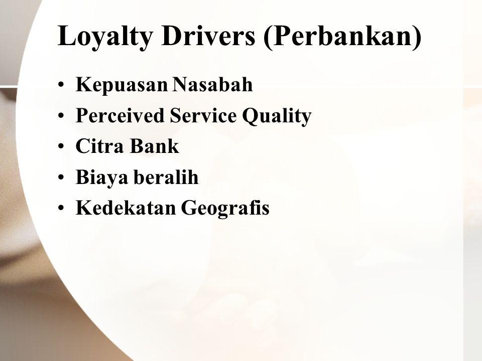 Loyalty Drivers (Perbankan) Kepuasan Nasabah Perceived Service Quality Citra Bank Biaya beralih Kedekatan Geografis
