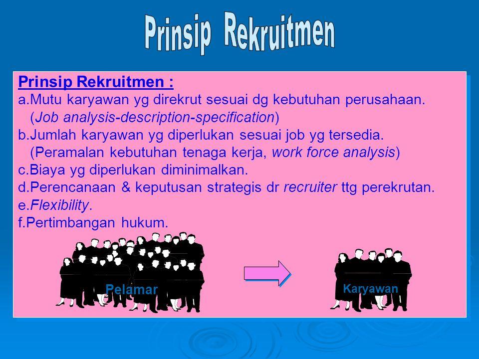 Prinsip Rekruitmen : a.Mutu karyawan yg direkrut sesuai dg kebutuhan perusahaan. (Job analysis-description-specification) b.Jumlah karyawan yg diperlu