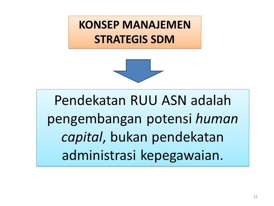 RUANG LINGKUP/ISI POKOK RUU ASN  Mengatur manajemen Aparatur Sipil Negara (PNS dan PTT) yang meliputi : 1. Jenis pegawai ASN; 2. Jenis Jabatan ASN; 3