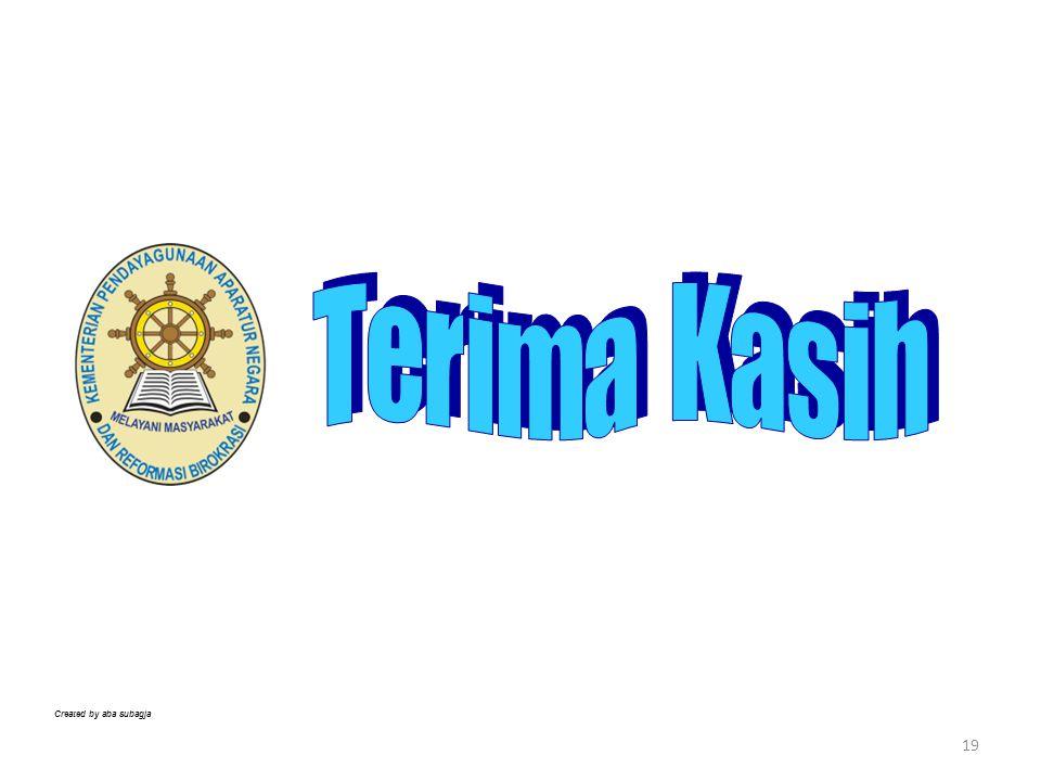 NILAI DASAR PROFESI ASN 1.Memegang teguh nilai-nilai dalam ideologi negara Pancasila; 2.Setia dan mempertahankan Undang- Undang Dasar Negara Republik