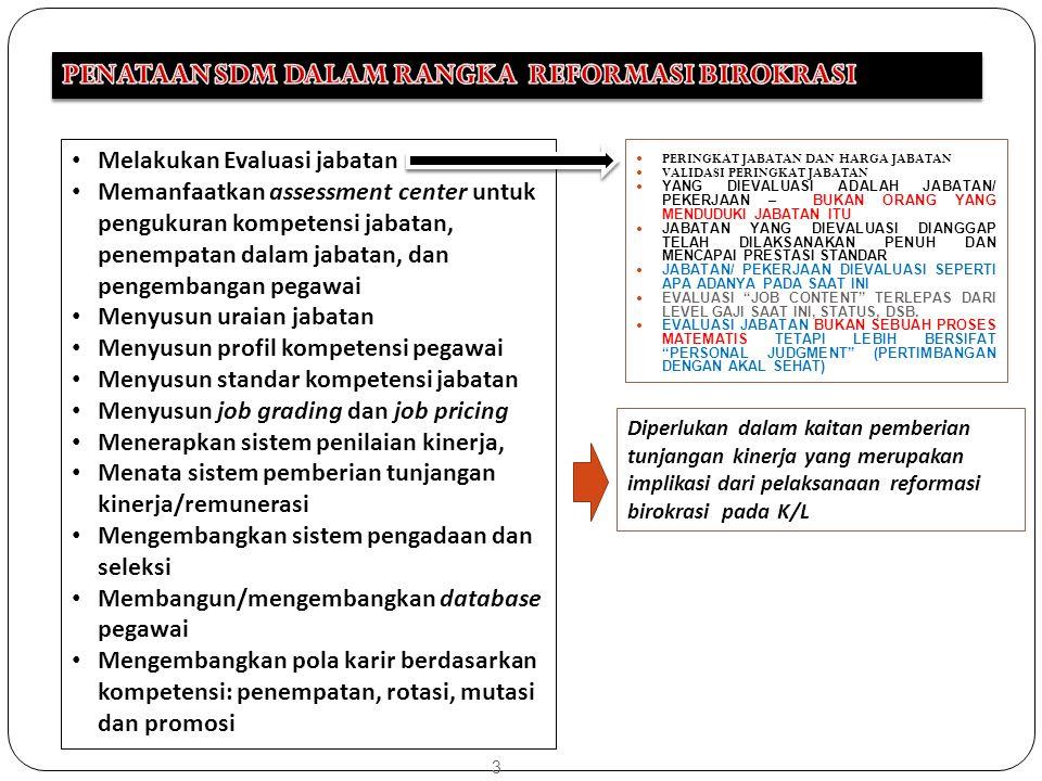 2 Peraturan Pemerintah Peraturan Presiden Peraturan Menteri Surat Edaran Peraturan Pemerintah Peraturan Presiden Peraturan Menteri Surat Edaran