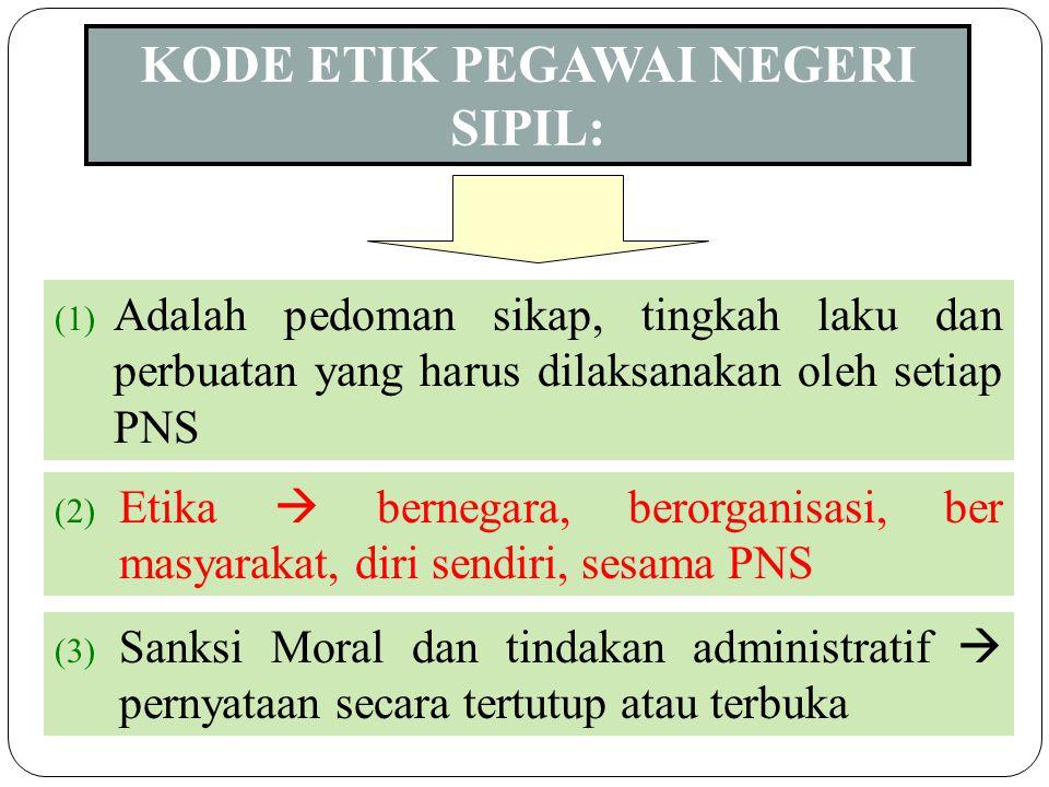PROFESIONALISME PERILAKU PENGETAHUAN KEAHLIAN KETRAMPILAN 1.Formasi 2.Pengadaan 3.Pengangkatan 4.Penempatan 5.Diklat 6.Pemindahan 7.Promosi 8.Penggaji
