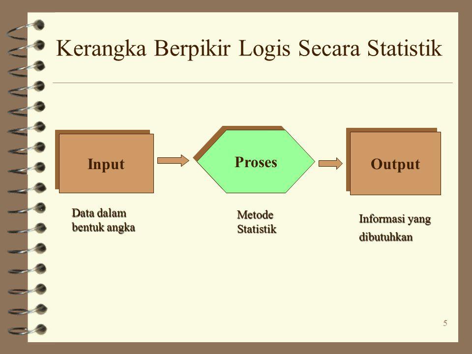 4 Populasi dan Sampel  Definisi Populasi: Populasi adalah kumpulan dari anggota obyek yang diteliti  Definisi Sampel: Sampel adalah sebagian dari anggota obyek yang diteliti Sampel Populasi