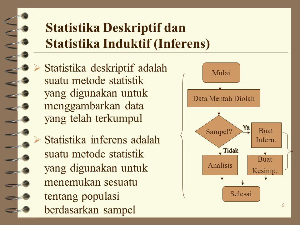 6 Statistika Deskriptif dan Statistika Induktif (Inferens)  Statistika deskriptif adalah suatu metode statistik yang digunakan untuk menggambarkan data yang telah terkumpul  Statistika inferens adalah suatu metode statistik yang digunakan untuk menemukan sesuatu tentang populasi berdasarkan sampel Mulai Data Mentah Diolah Sampel.