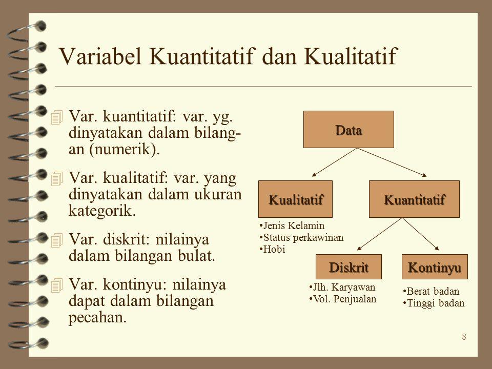 7 Data Primer dan Data Sekunder 4 Data primer: data yang langsung diperoleh di lapangan.