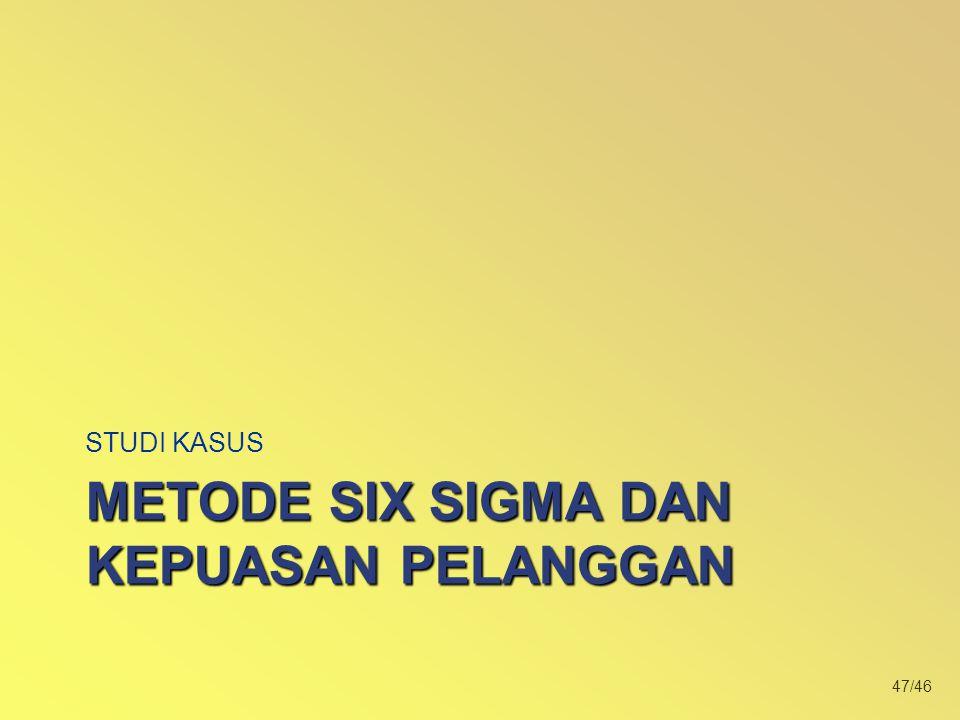 47/46 METODE SIX SIGMA DAN KEPUASAN PELANGGAN STUDI KASUS