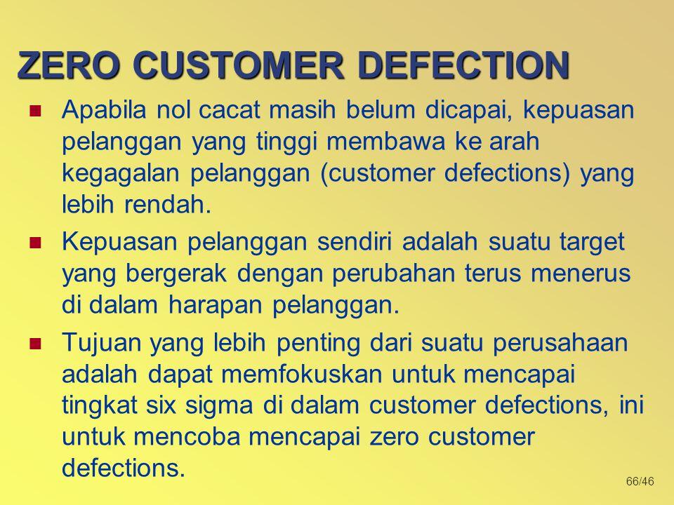 66/46 Apabila nol cacat masih belum dicapai, kepuasan pelanggan yang tinggi membawa ke arah kegagalan pelanggan (customer defections) yang lebih rendah.
