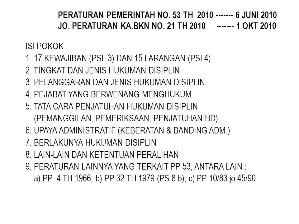 ISI POKOK 1.17 KEWAJIBAN (PSL 3) DAN 15 LARANGAN (PSL4) 2.