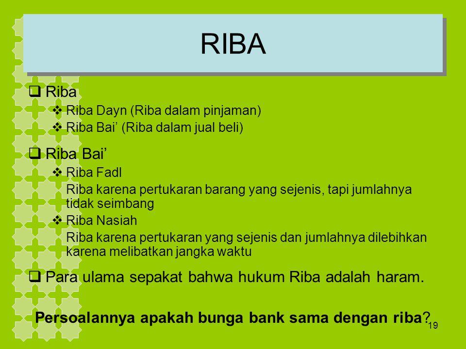 19 RIBA  Riba  Riba Dayn (Riba dalam pinjaman)  Riba Bai' (Riba dalam jual beli)  Riba Bai'  Riba Fadl Riba karena pertukaran barang yang sejenis